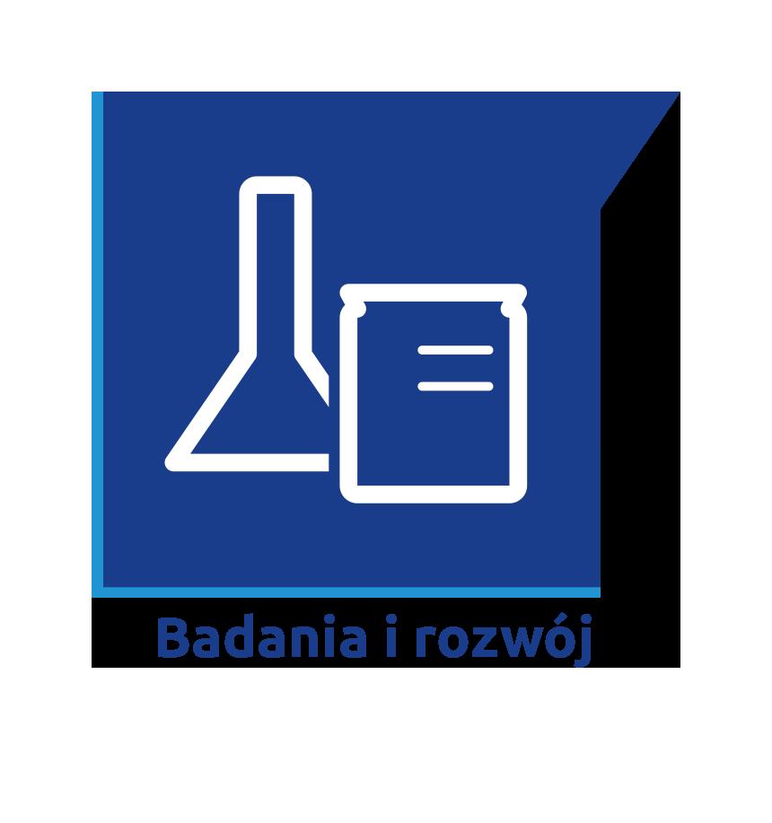 Badania i rozwój