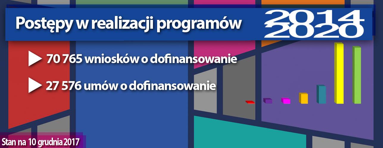 Postępy w realizacji programów 2014-2020 - stan na 10 grudnia 2017 r.