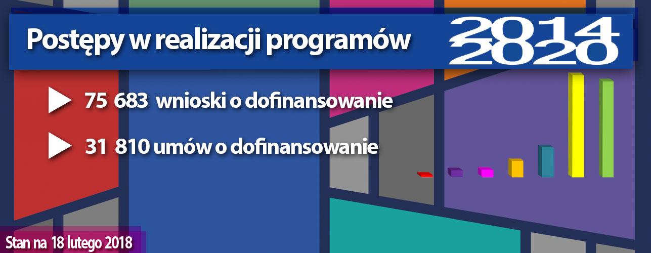 Postępy w realizacji programów 2014-2020 - stan na 18 lutego 2018 r.